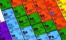 Periodic Table.